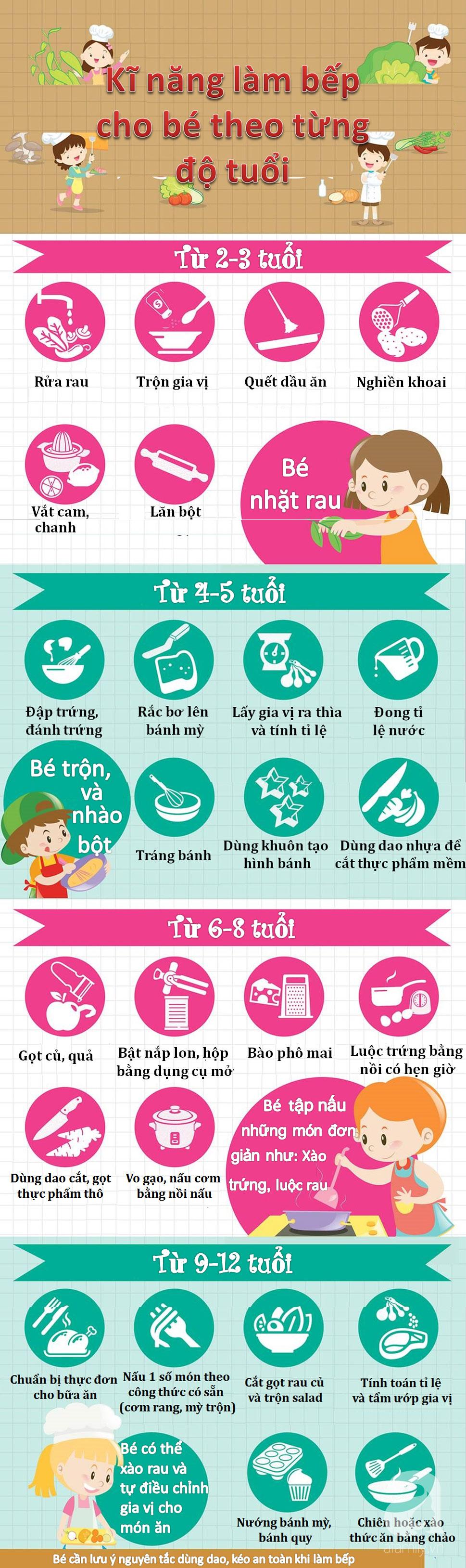 Học mẹ Nhật dạy trẻ làm bếp để con ăn ngoan hơn, tại sao mẹ chưa thử? - ảnh 3