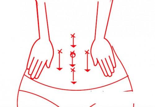 7 động tác tự mát xa giảm mỡ bụng rất hiệu quả bạn có thể áp dụng hàng ngày