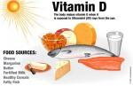 Phòng ngừa bệnh còi xương do thiếu vitamin D ở trẻ