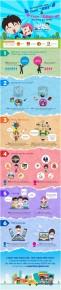Phong cách 'kute' của teen trong Chinh Phục Vũ Môn