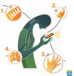 Những tác động không thể ngờ của tư thế nhắn tin lên cơ thể bạn