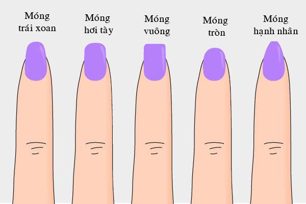 Trắc nghiệm tính cách qua hình dạng móng tay