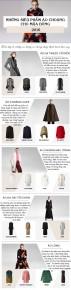 Những siêu phẩm áo choàng cho 'mùa đông không lạnh'