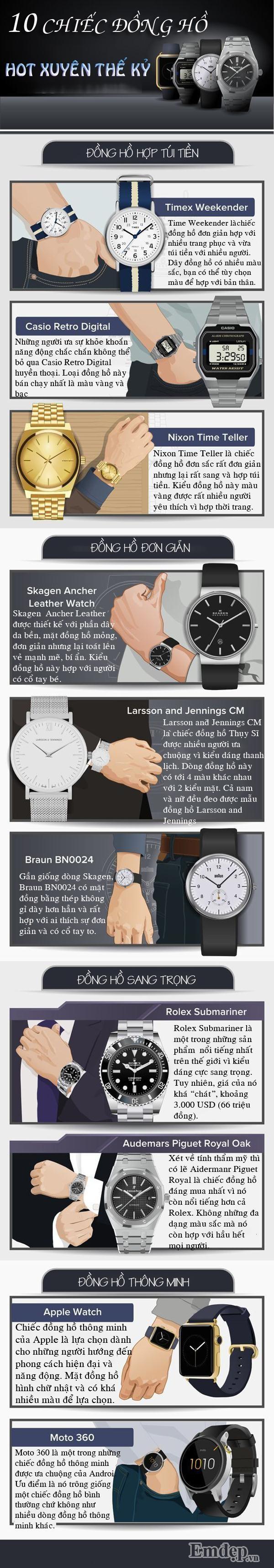 Những chiếc đồng hồ được săn lùng mọi thời đại