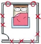 Phong thủy phòng ngủ: 14 điều đại kỵ CẤM quên