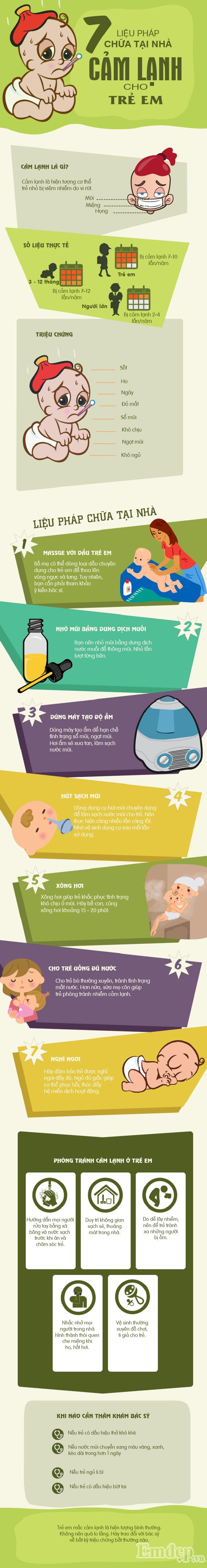 Những cách trị cảm lạnh cho con chưa vội nghĩ đến kháng sinh, phụ huynh phải biết