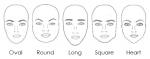 Khuôn mặt sẽ tiết lộ con đường tương lai của bạn như thế nào?