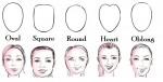 """5 Kiểu khuôn mặt có mệnh """"phú quý"""" – Quản lý tiền bạc cực chuẩn"""