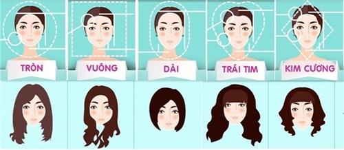 """Bí kíp chọn kiểu tóc """"chuẩn không cẩn chỉnh"""" cho từng loại khuôn mặt"""