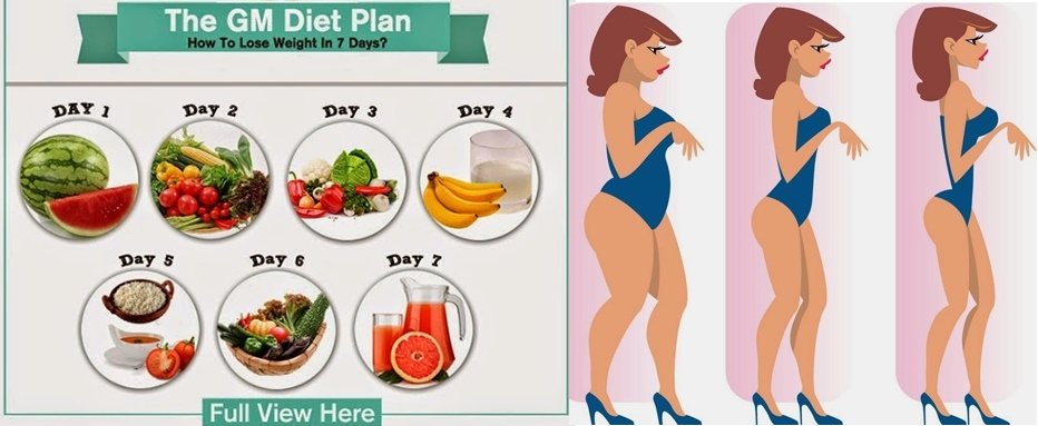 Giảm cân nhanh chóng và khỏe mạnh với lịch trình trong 7 ngày