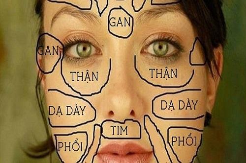 Đoán biết tình trạng sức khỏe bên trong cực chuẩn xác, chỉ cần nhìn da mặt là biết