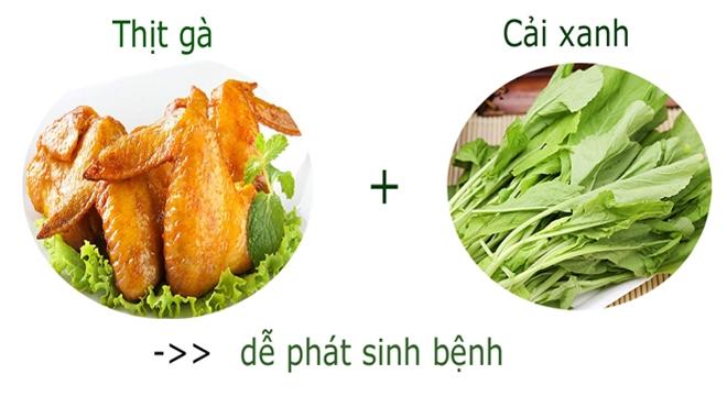 7 kết hợp cấm kỵ khi ăn thịt gà ai cũng nên biết