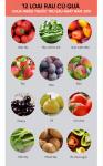Mỹ công bố 12 loại rau củ quả nhiều thuốc trừ sâu nhất năm 2018: Chị em nên tham khảo