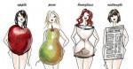 Mẹo ăn uống, tập luyện, lựa chọn trang phục phù hợp với từng dáng người nhất định phải nắm