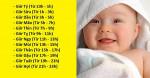 4 khung giờ sinh 'phát vượng' tốt nhất cho trẻ, lớn lên khỏe mạnh, giàu sang phú quý