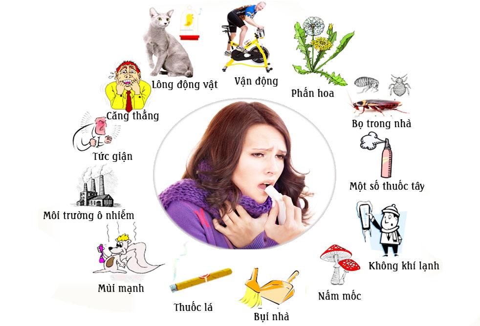 5 Bài thuốc chữa bệnh viêm mũi dị ứng từ thảo dược dân gian